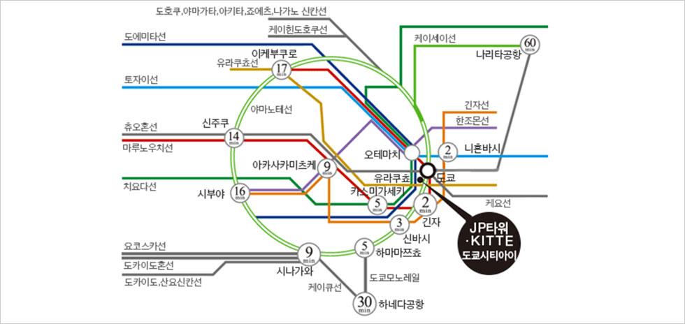 철도 노선을 이용한 도쿄 역까지의 소요시간(참고)